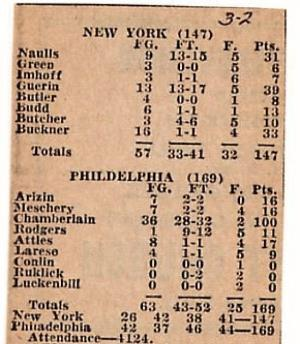 A newspaper box score from Wilt Chamberlain's 100-point game.