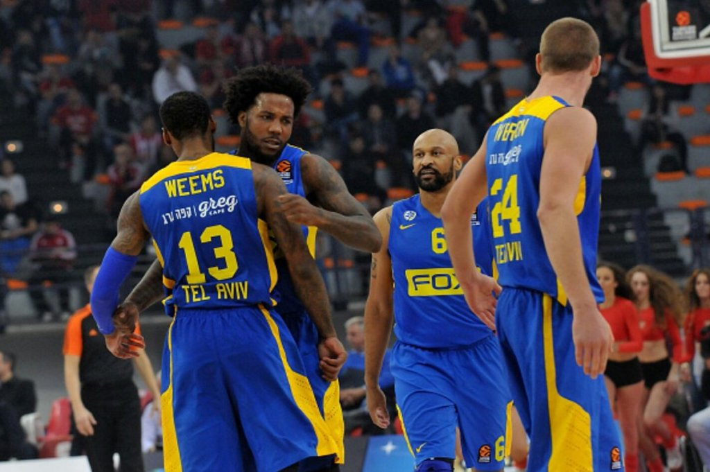 maccabi euroleague turkiye