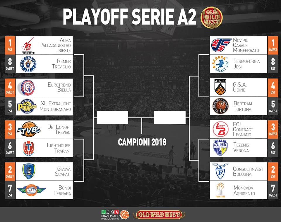 Calendario Playoff Serie A2 Basket.Serie A2 Il Tabellone Ufficiale Dei Play Off E Dei Play Out