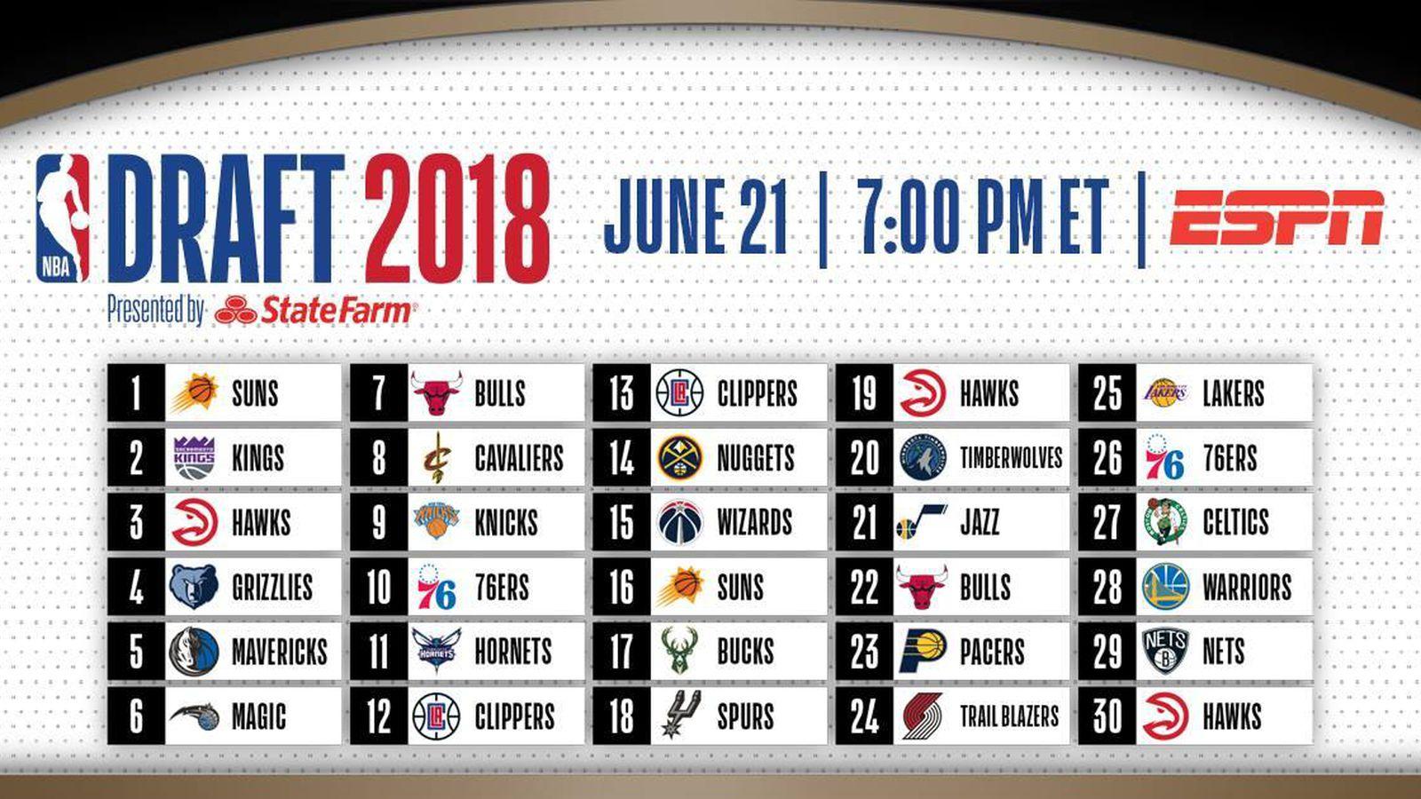 draft 2018 tutte le scelte dalla 1 alla 60